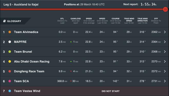 Team-Alvimedica-Position-1-29MAR15